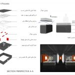 روند طراحی موزه
